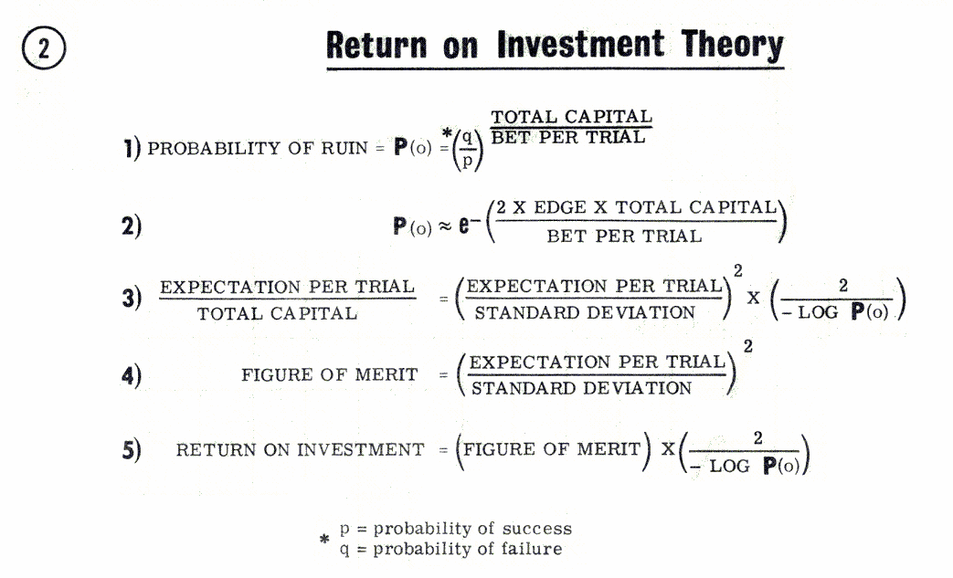 Return on Inventment Theory