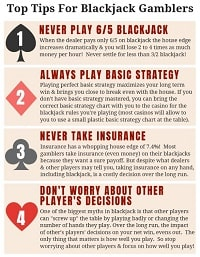Top Tips for Blackjack Gamblers