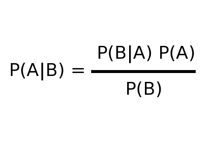 Bayes Theorem