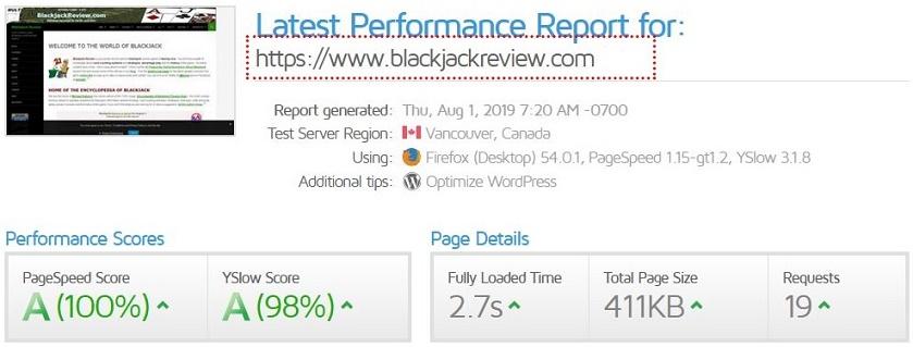 Blackjack Review Network Web Site Performance