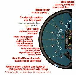 SafeJack Table Description